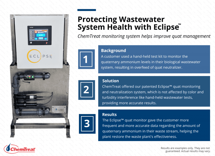Protecting Wastewater System Health with Eclipse™